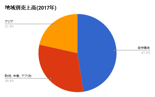 201805202300213f2.png