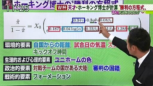 ホーキング博士 W杯勝利の方程式