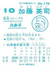 1981175b
