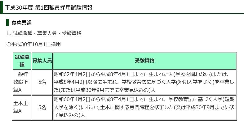 平成30年 木更津市①