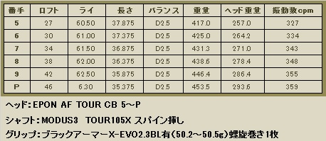 AF TOUR CB 5~P