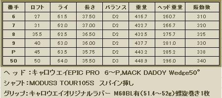 EPIC 6~P,A