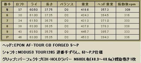 AF-TOUR CB 5~P