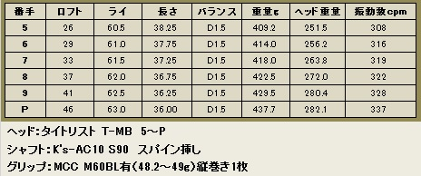 T-MB 5~P