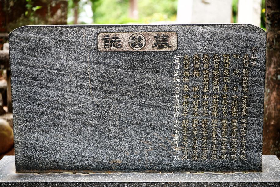 中村 歌右衛門 墓誌銘