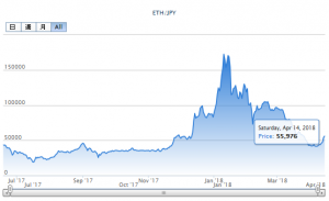ETH20180413.png