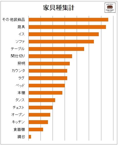 graph_201704.jpg