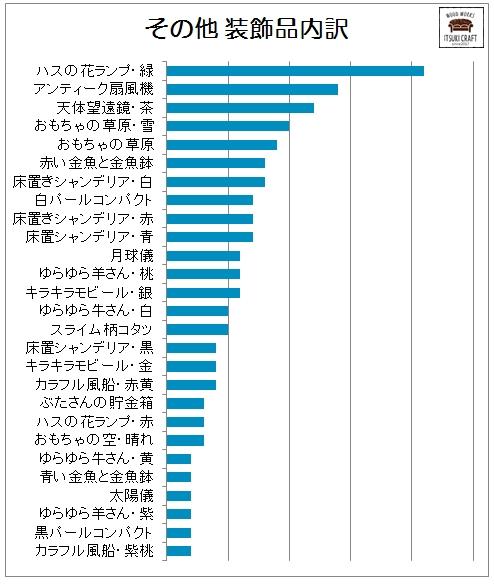 graph_201705.jpg