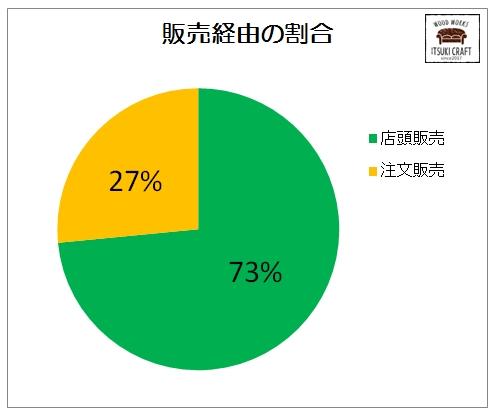 graph_201710.jpg