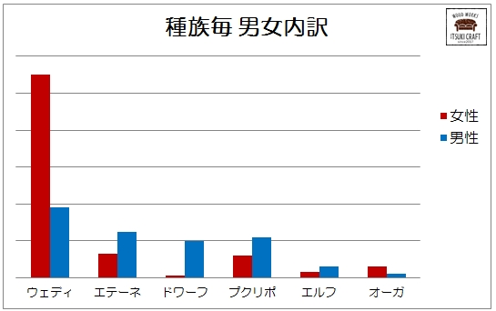 graph_re01.jpg