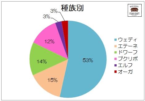 graph_re02.jpg