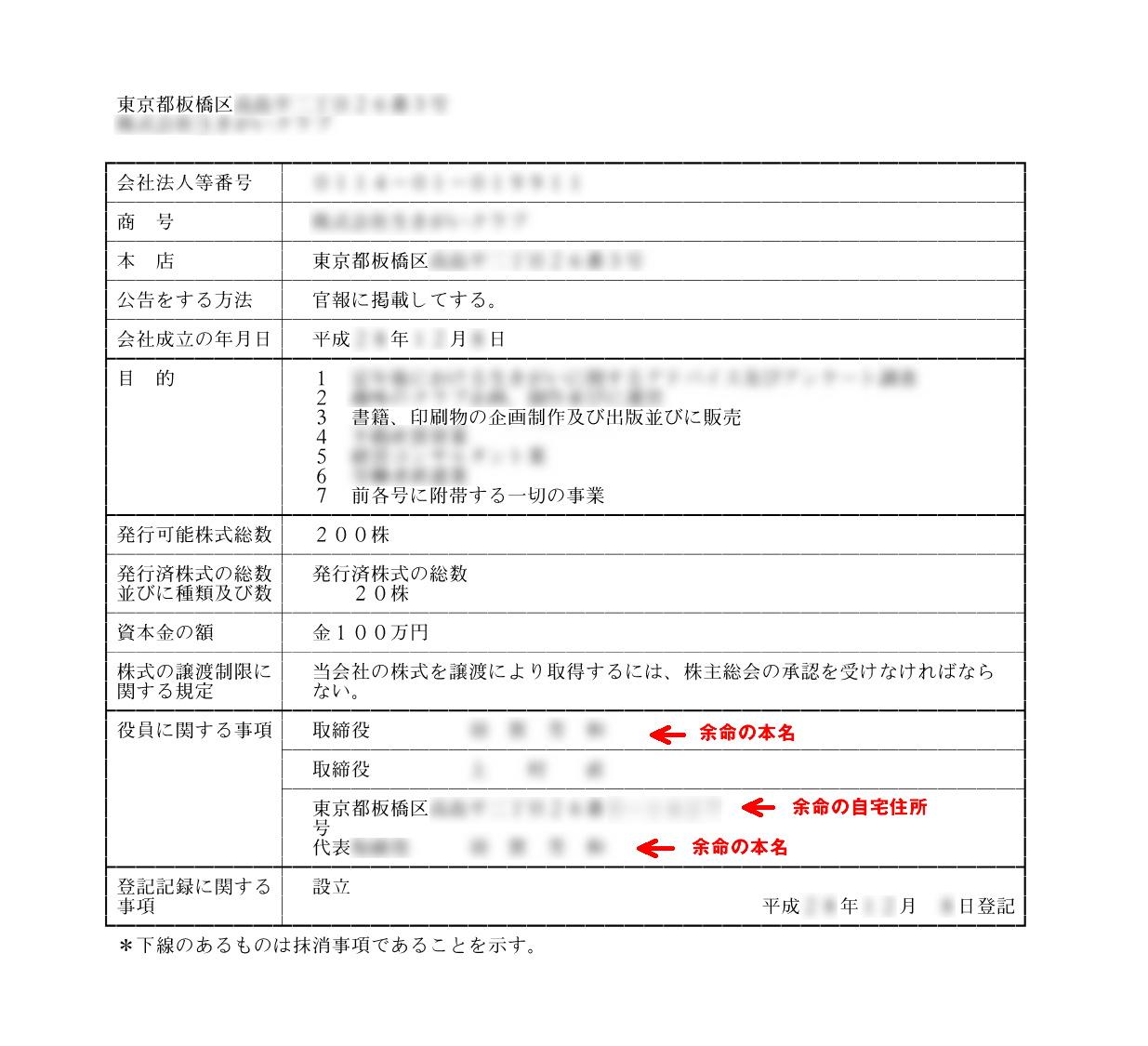 yomei-tohon1.jpg