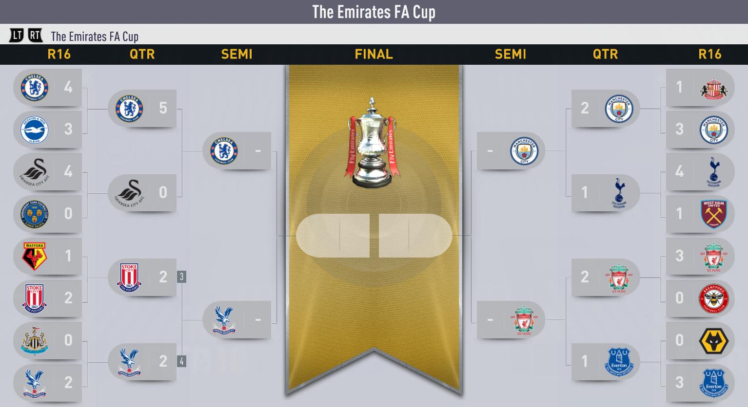 18-19 3月終了時点 FA順位