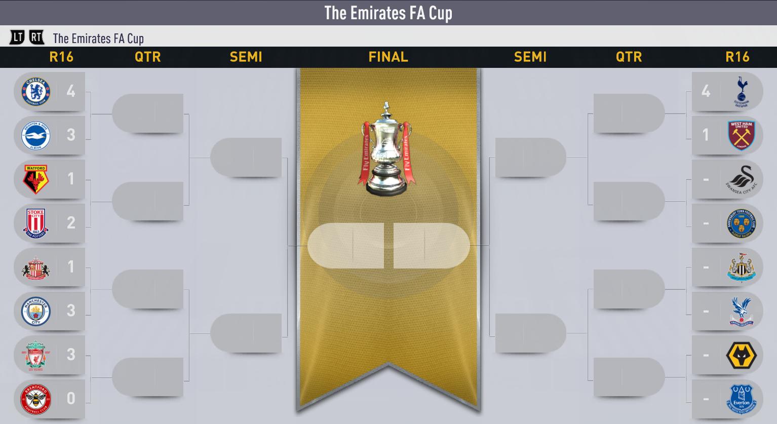 18-19 2月終了時点 FA順位