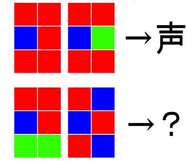 6月26日放送 『今夜はナゾトレ』 視聴者への挑戦状(クイズ)の答えと解説/?に入る文字は? →声 →?