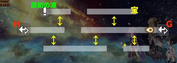 時の暗闇 星々の回廊1