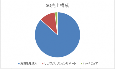 SQ-uriagekousei-20180524.png
