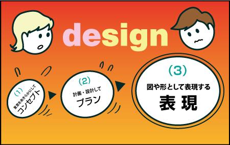 デザインってどういう意味?