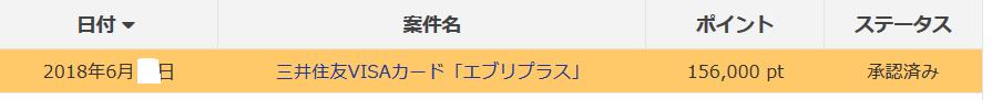 Screenshot-2018-6-18 成果発生状況確認ページ - i2i ポイント