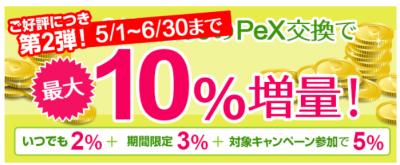 PeX増量キャンペーン 第二弾