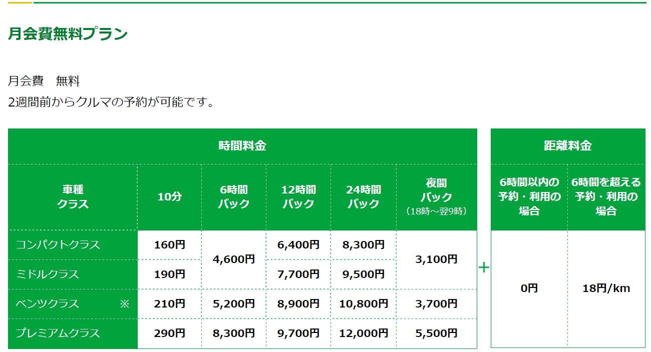 カレコ カーシェア 料金表