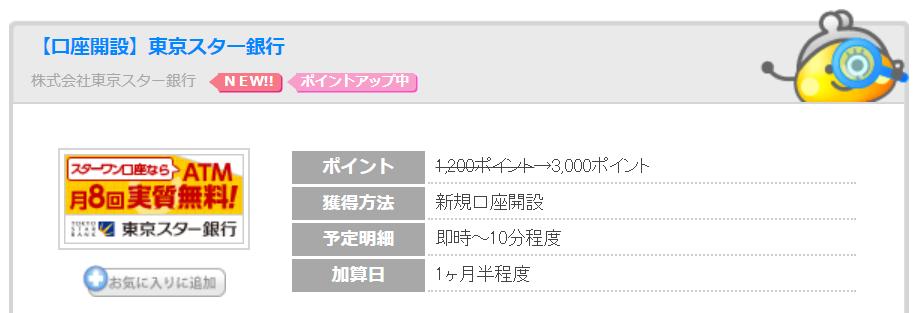 ちょびリッチ 東京スター銀行