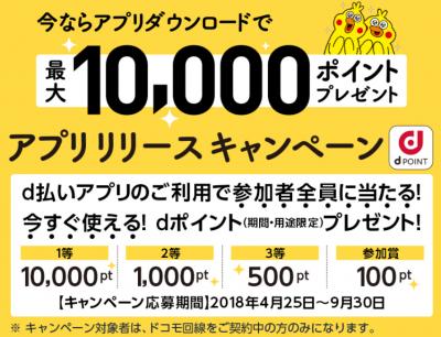 d払いアプリダウンロードキャンペーン