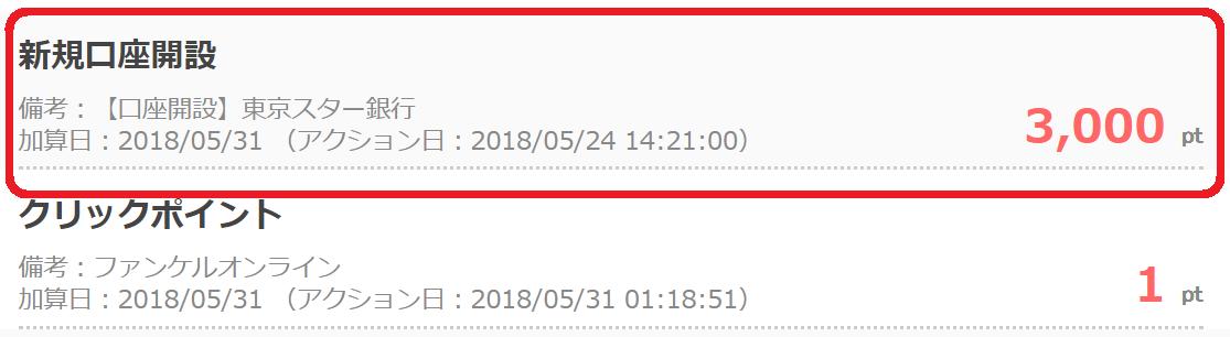 東京スター銀行案件 追記