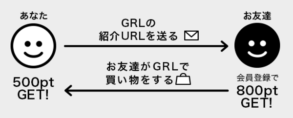 GRL グレイル お友達紹介