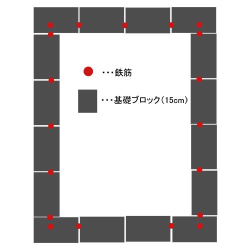 一人で作るブロック小屋② ~鉄筋位置の修正~④