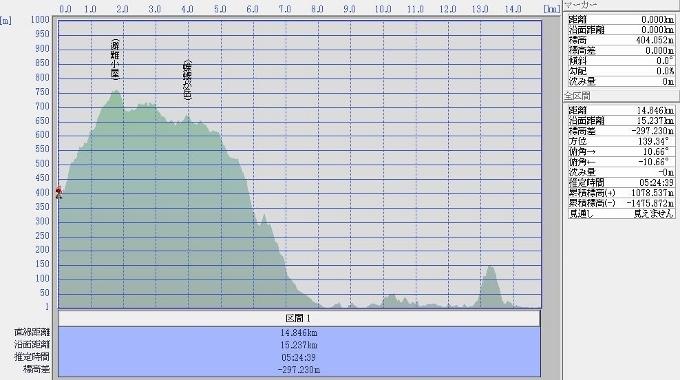 turuturu (680x380)