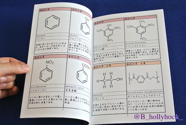 2018_Chem×Chem_06
