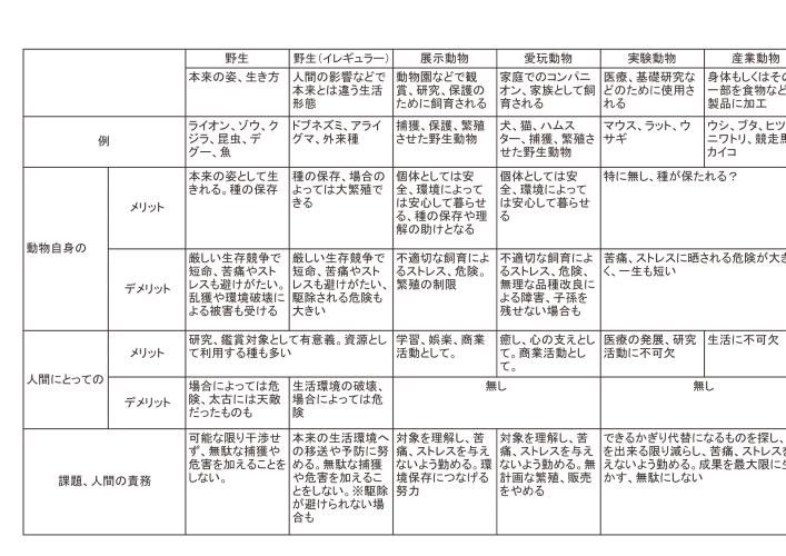 2018_ガクタメ_デグー観察記~まわるぎんのすけ_01