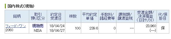 SBI042500.png