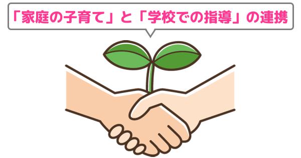 家庭と学校の連携。握手の図。