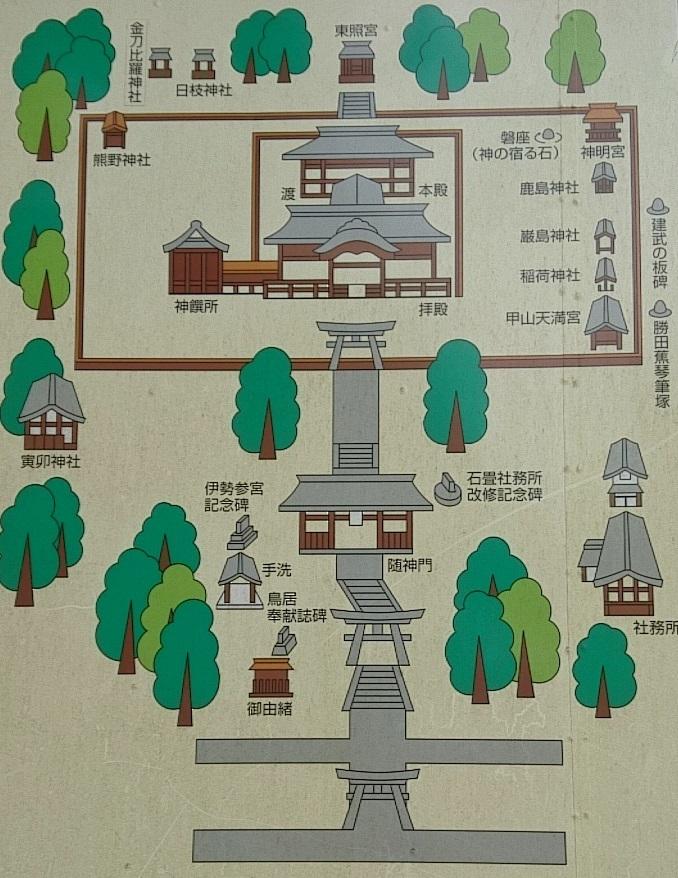 馬場都々古別神社 境内図