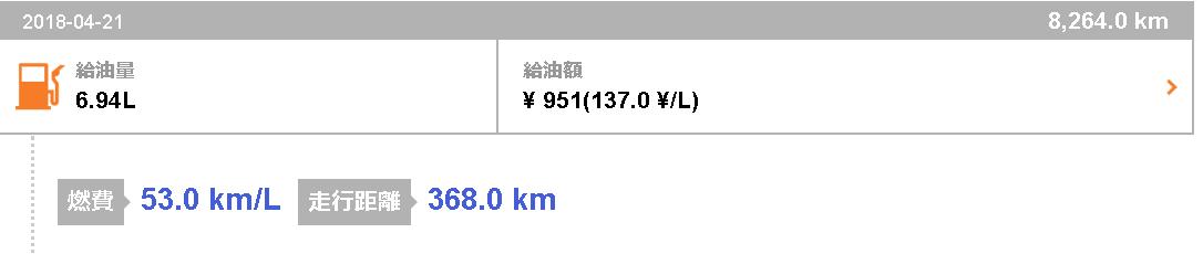 FireShot Capture 15 - 燃費履歴