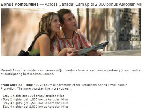 マリオットリワード エアーカナダに滞在あたり2000ボーナスマイル
