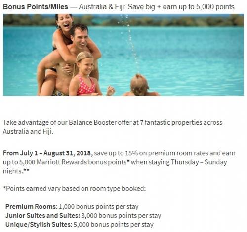 マリオットリワード オーストラリア&フィジーでの滞在で1000〜5000ボーナスポイント