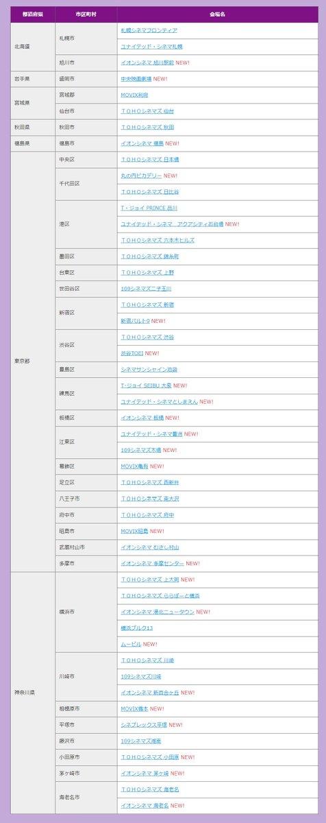 乃木坂46 生駒里奈 卒業コンサート ライブ・ビューイング劇場追加決定1