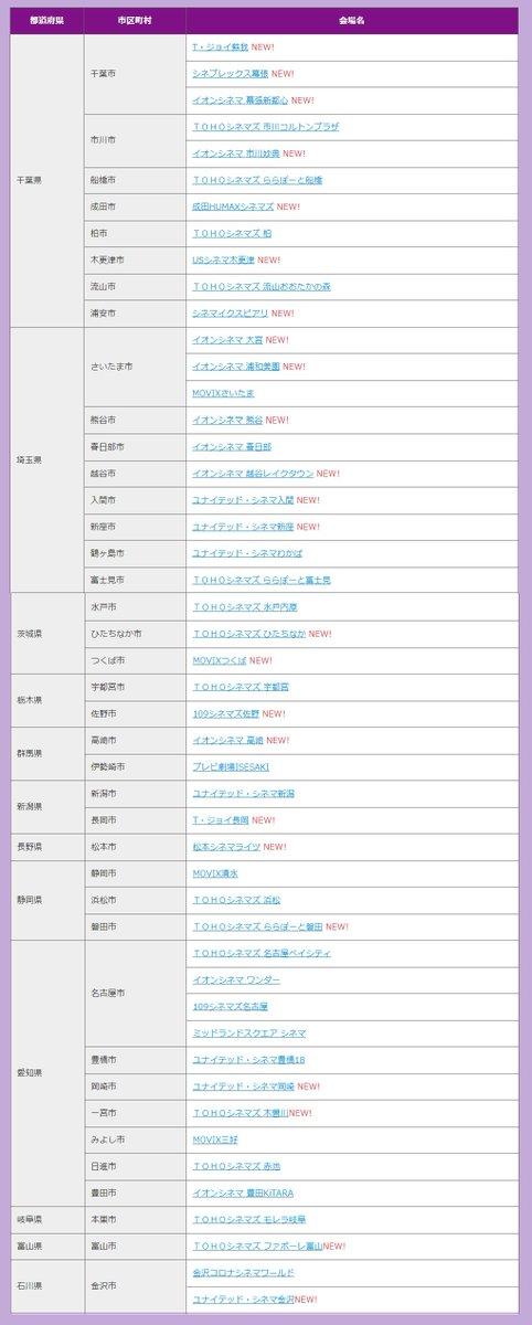 乃木坂46 生駒里奈 卒業コンサート ライブ・ビューイング劇場追加決定2