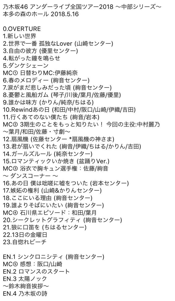 乃木坂46「アンダーライブ全国ツアー2018」石川公演セットリスト
