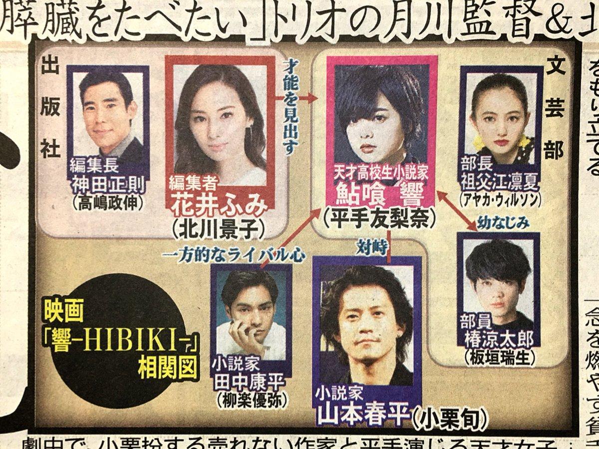 映画『響 -HIBIKI-』相関図