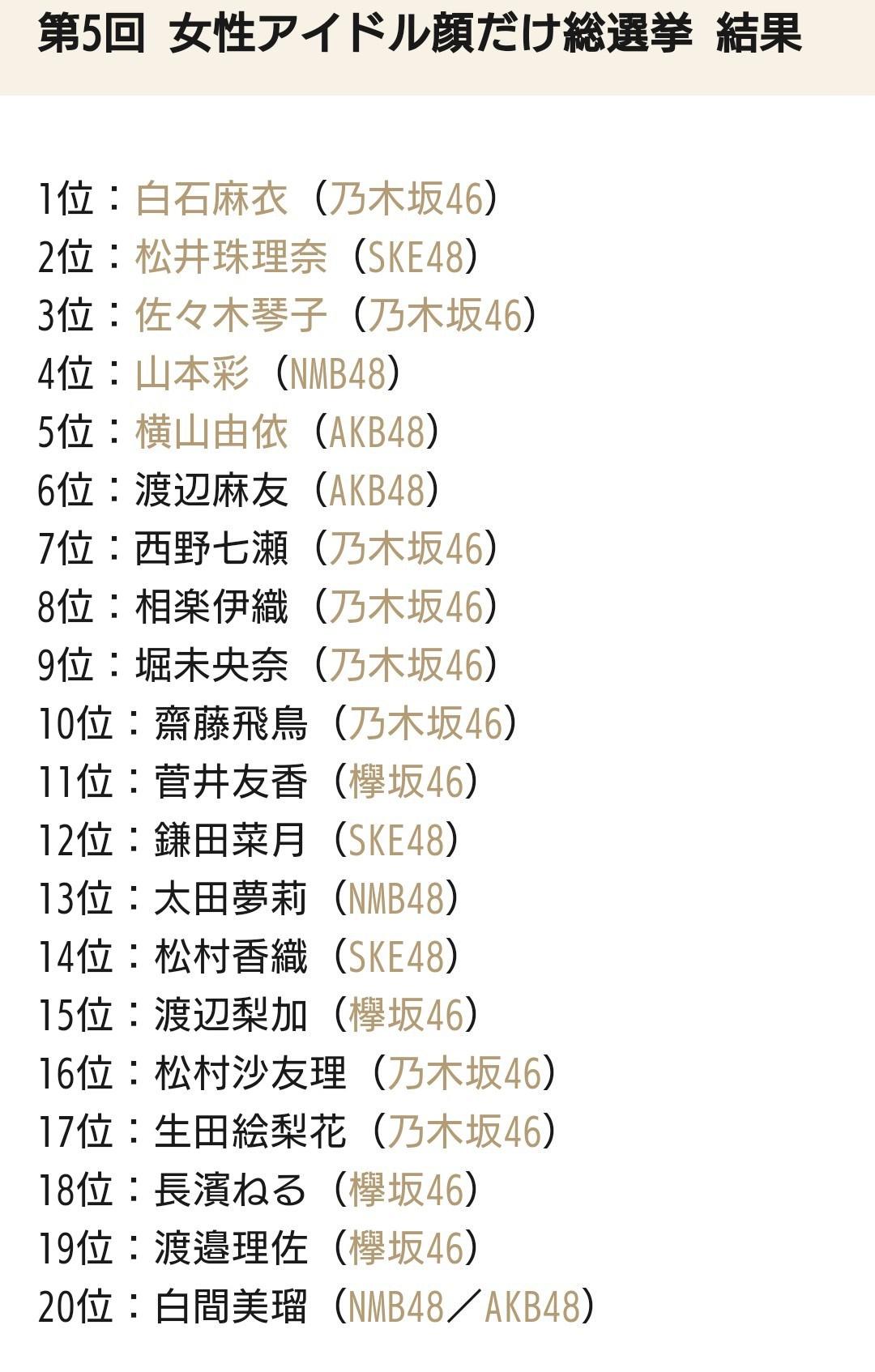 レコメン!女性アイドル顔だけ総選挙2017