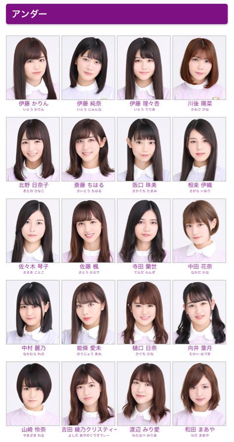 乃木坂46 21stシングルアンダー