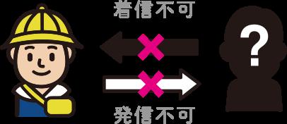 037_キッズフォン 701ZT_images D