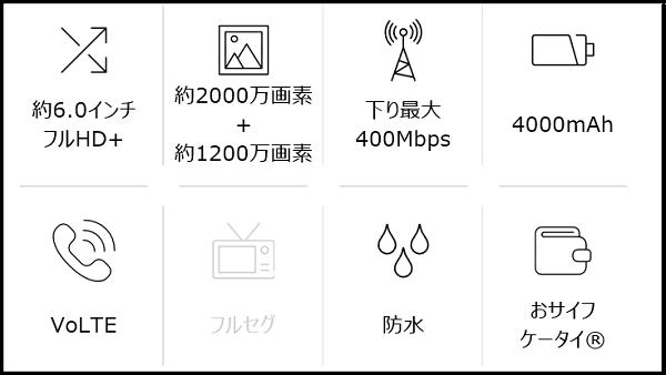 379_SoftBank HUAWEI Mate 10 Pro_ime002p