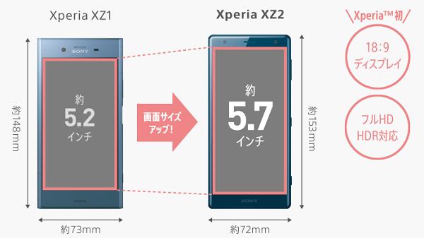 273_Softbank Xperia XZ2_imeB