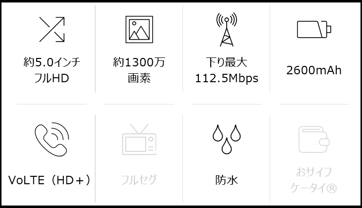 145_SoftBank DIGNO J_imeF