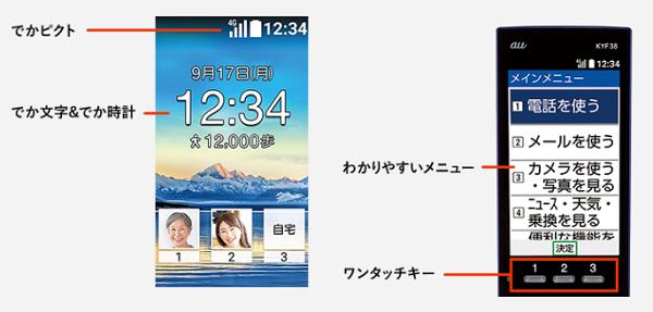 201_かんたんケータイ KYF38_imeB